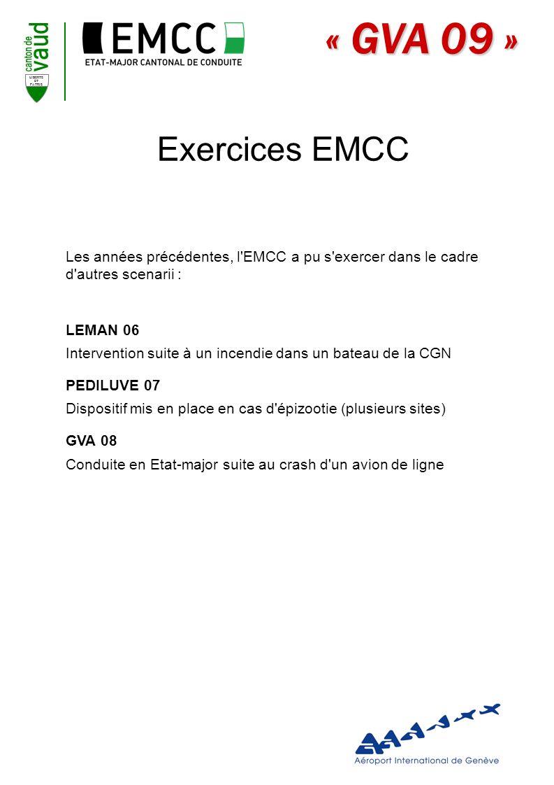 LIBERTE ET PATRIE « GVA 09 » Exercice EM 1:1 – Léman 06 Exercice EM 1:1 – Pédiluve 07 Exercices EMCC