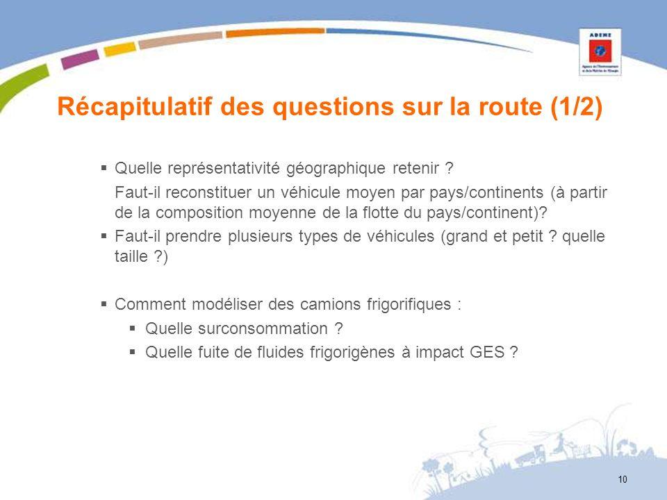 Récapitulatif des questions sur la route (1/2) Quelle représentativité géographique retenir ? Faut-il reconstituer un véhicule moyen par pays/continen