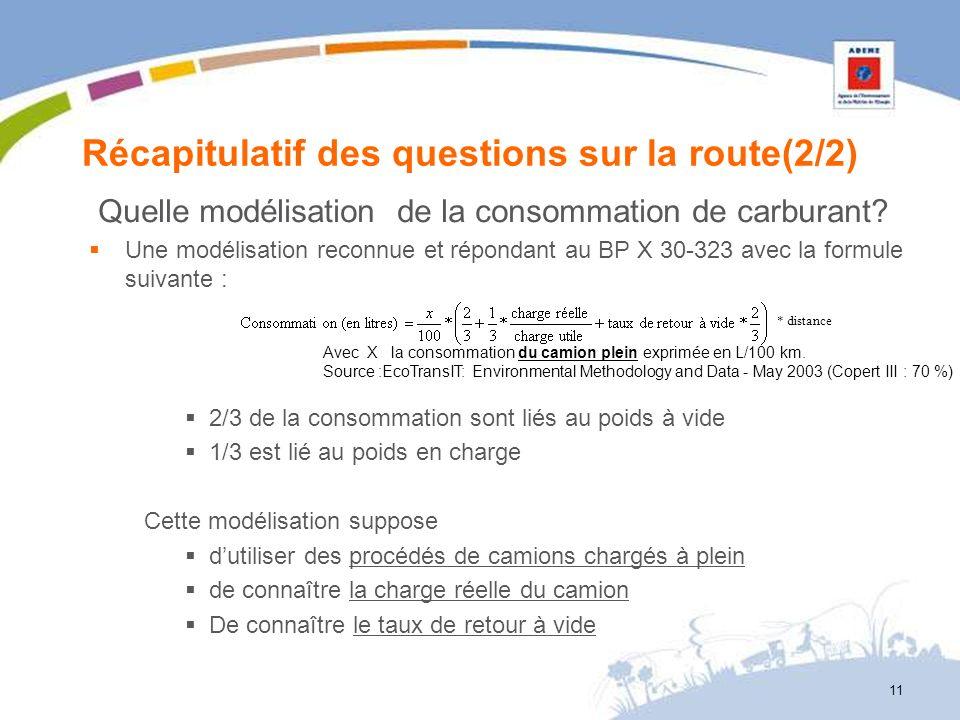 Récapitulatif des questions sur la route(2/2) Quelle modélisation de la consommation de carburant? Une modélisation reconnue et répondant au BP X 30-3