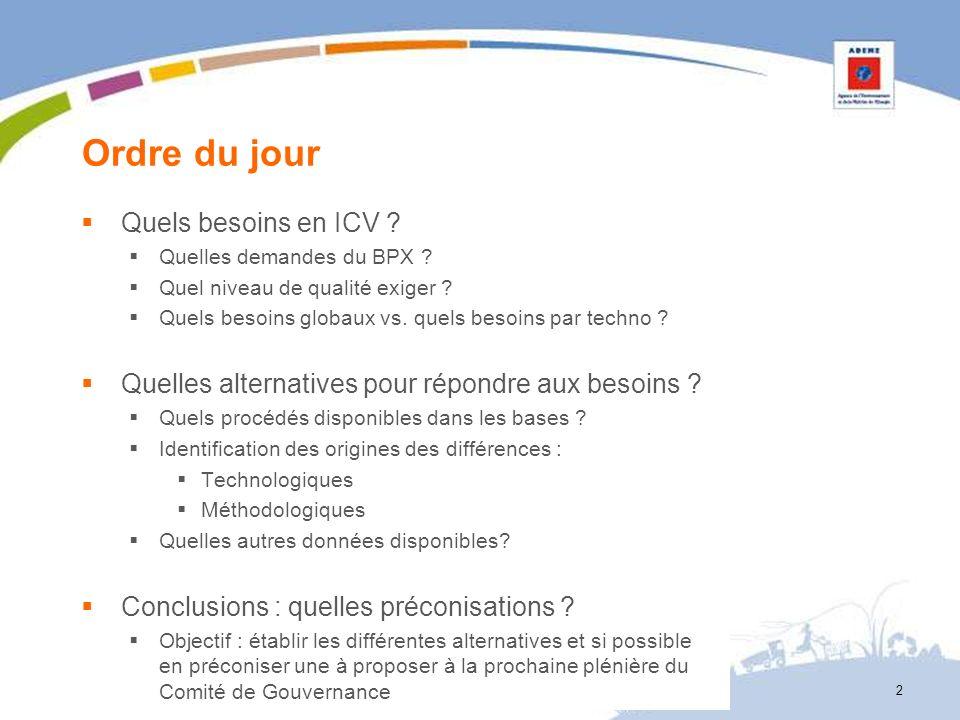 Ordre du jour Quels besoins en ICV ? Quelles demandes du BPX ? Quel niveau de qualité exiger ? Quels besoins globaux vs. quels besoins par techno ? Qu