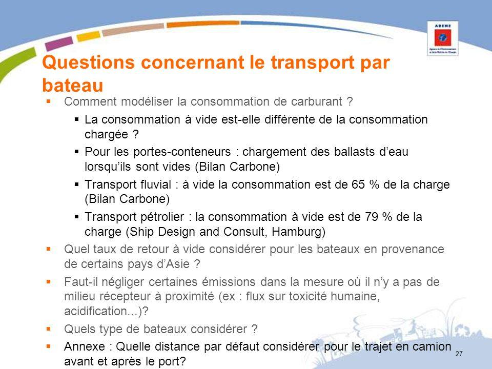 Questions concernant le transport par bateau Comment modéliser la consommation de carburant ? La consommation à vide est-elle différente de la consomm