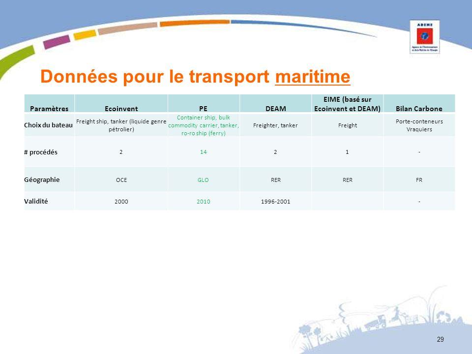 Données pour le transport maritime ParamètresEcoinventPEDEAM EIME (basé sur Ecoinvent et DEAM)Bilan Carbone Choix du bateau Freight ship, tanker (liqu
