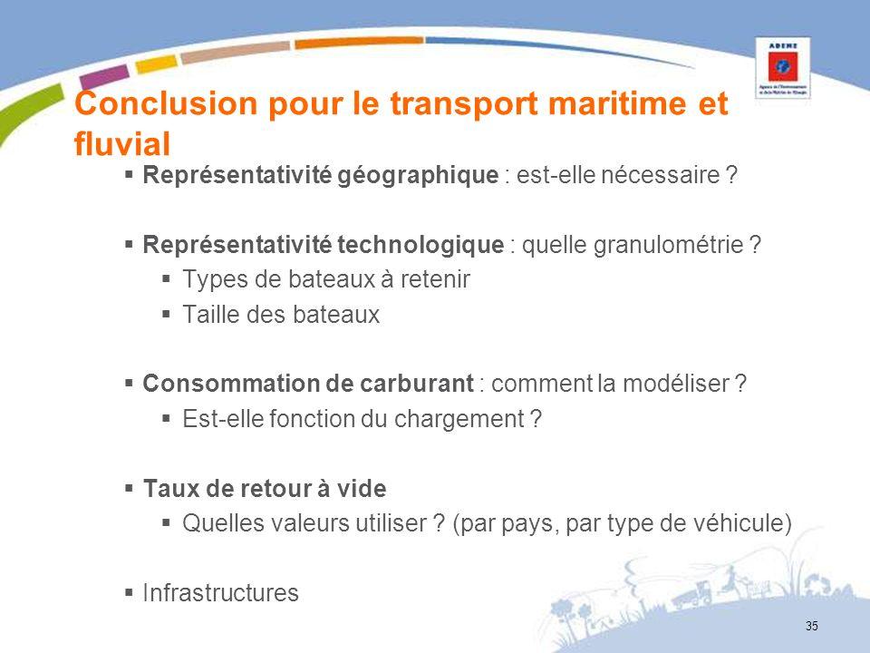 Conclusion pour le transport maritime et fluvial Représentativité géographique : est-elle nécessaire ? Représentativité technologique : quelle granulo