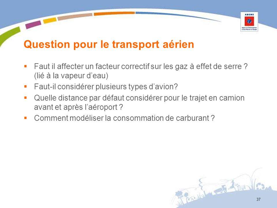 Question pour le transport aérien Faut il affecter un facteur correctif sur les gaz à effet de serre ? (lié à la vapeur deau) Faut-il considérer plusi