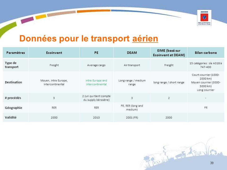 Données pour le transport aérien ParamètresEcoinventPEDEAM EIME (basé sur Ecoinvent et DEAM) Bilan carbone Type de transport FreightAverage cargoAir t