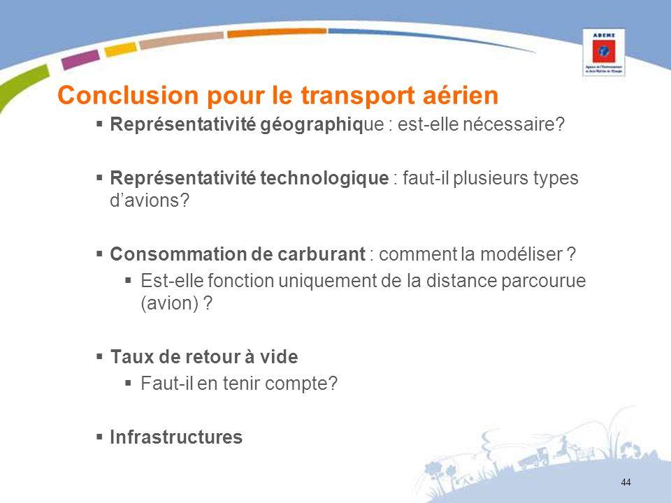 Conclusion pour le transport aérien Représentativité géographique : est-elle nécessaire? Représentativité technologique : faut-il plusieurs types davi