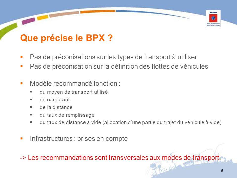 Que précise le BPX ? Pas de préconisations sur les types de transport à utiliser Pas de préconisation sur la définition des flottes de véhicules Modèl