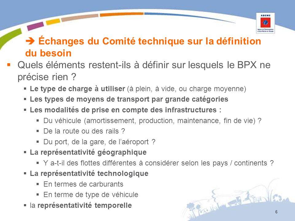 Échanges du Comité technique sur la définition du besoin Quels éléments restent-ils à définir sur lesquels le BPX ne précise rien ? Le type de charge