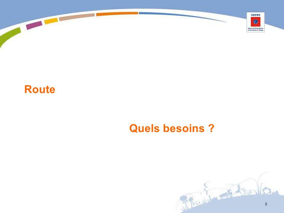 Route Quels besoins ? 9