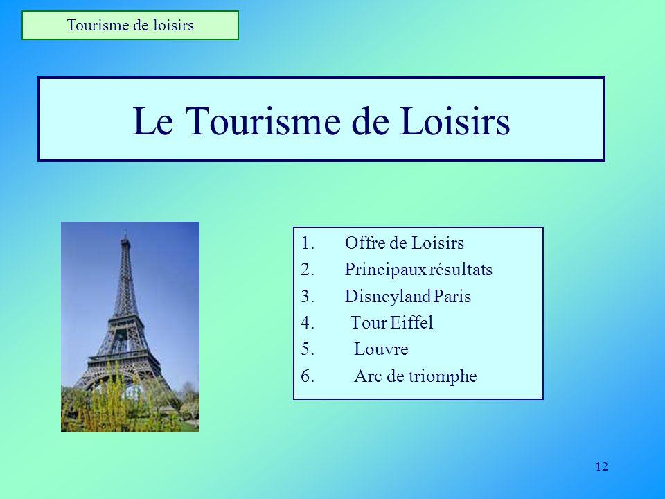 12 Le Tourisme de Loisirs 1.Offre de Loisirs 2.Principaux résultats 3.Disneyland Paris 4. Tour Eiffel 5. Louvre 6. Arc de triomphe Tourisme de loisirs
