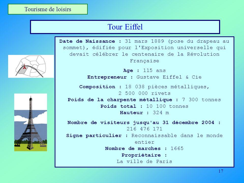 17 Tourisme de loisirs Tour Eiffel Date de Naissance : 31 mars 1889 (pose du drapeau au sommet), édifiée pour l'Exposition universelle qui devait célé