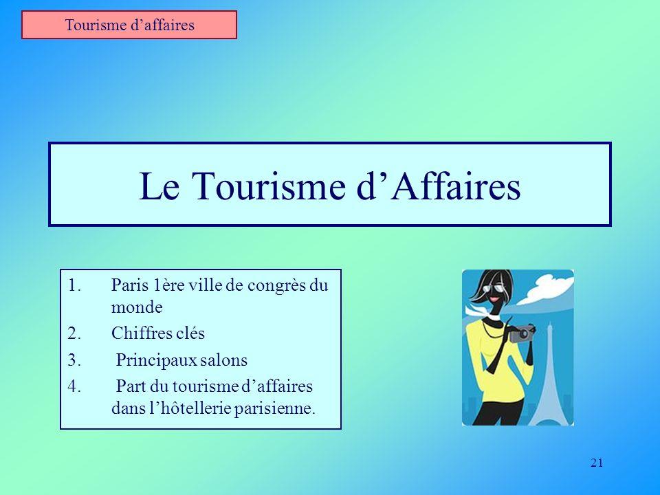 21 Le Tourisme dAffaires 1.Paris 1ère ville de congrès du monde 2.Chiffres clés 3. Principaux salons 4. Part du tourisme daffaires dans lhôtellerie pa