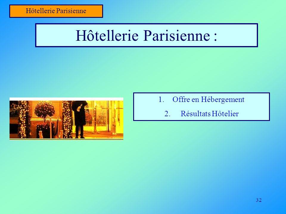 32 Hôtellerie Parisienne Hôtellerie Parisienne : 1.Offre en Hébergement 2. Résultats Hôtelier