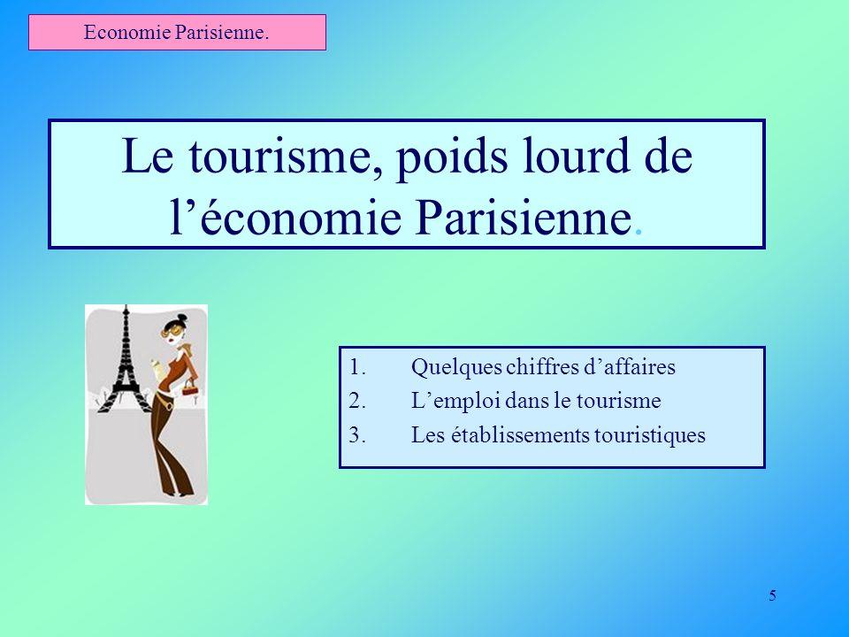 5 Le tourisme, poids lourd de léconomie Parisienne. 1. Quelques chiffres daffaires 2. Lemploi dans le tourisme 3. Les établissements touristiques Econ