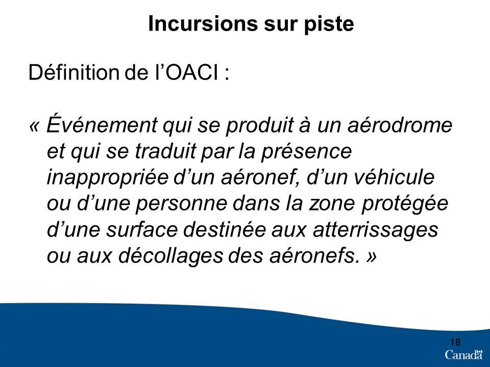 18 Incursions sur piste Définition de lOACI : « Événement qui se produit à un aérodrome et qui se traduit par la présence inappropriée dun aéronef, dun véhicule ou dune personne dans la zone protégée dune surface destinée aux atterrissages ou aux décollages des aéronefs.