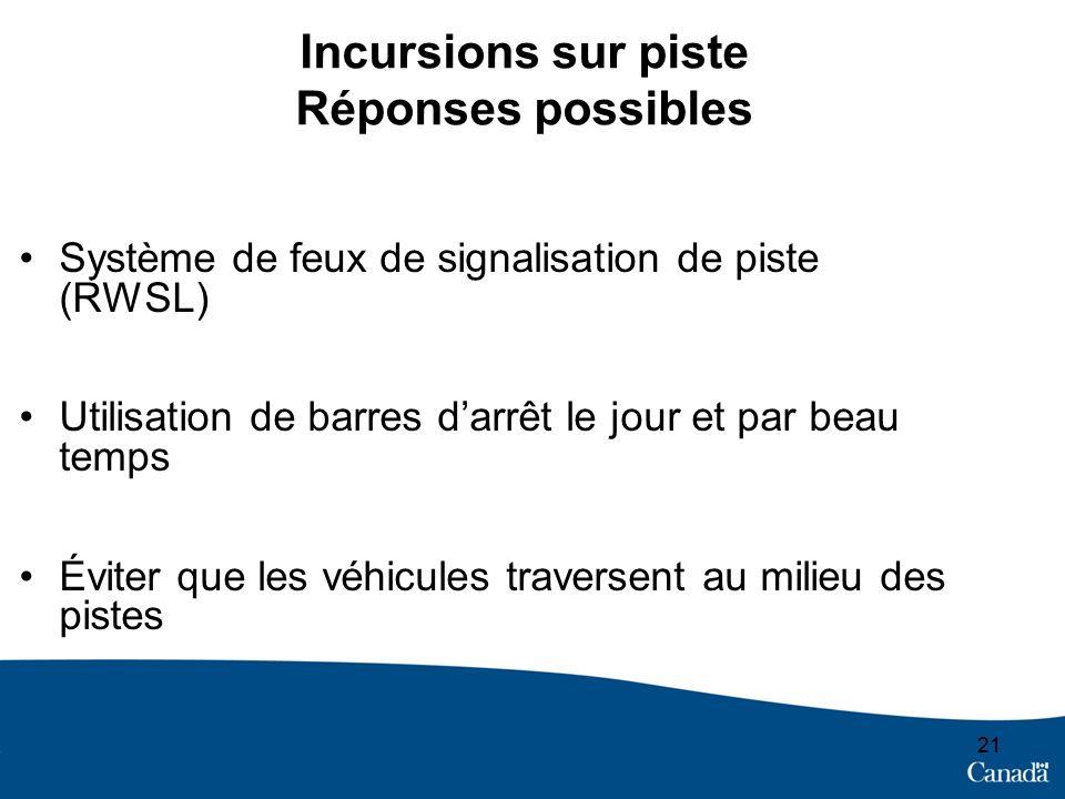 21 Incursions sur piste Réponses possibles Système de feux de signalisation de piste (RWSL) Utilisation de barres darrêt le jour et par beau temps Éviter que les véhicules traversent au milieu des pistes