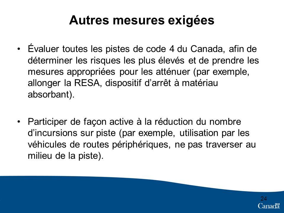 Autres mesures exigées Évaluer toutes les pistes de code 4 du Canada, afin de déterminer les risques les plus élevés et de prendre les mesures appropriées pour les atténuer (par exemple, allonger la RESA, dispositif darrêt à matériau absorbant).