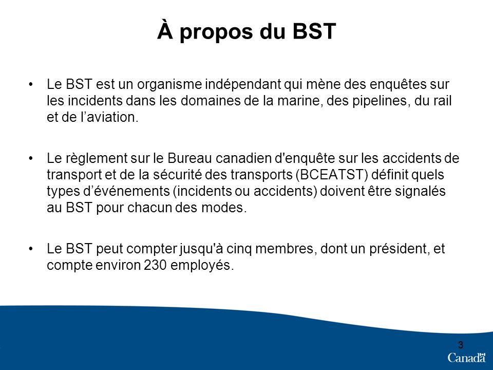 44 Mandat du BST Promouvoir la sécurité du transport dans les domaines de la marine, des pipelines, du rail et de l aviation qui relèvent de la compétence fédérale en : procédant à des enquêtes indépendantes; constatant les manquements à la sécurité; faisant des recommandations sur les moyens de résoudre des manquements; publiant des rapports rendant compte des enquêtes.