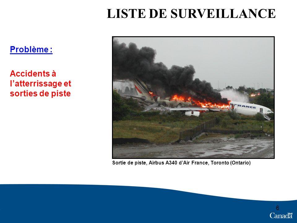 6 Problème : Accidents à latterrissage et sorties de piste LISTE DE SURVEILLANCE Sortie de piste, Airbus A340 dAir France, Toronto (Ontario)
