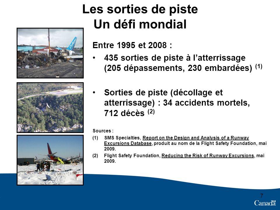 7 Entre 1995 et 2008 : 435 sorties de piste à latterrissage (205 dépassements, 230 embardées) (1) Sorties de piste (décollage et atterrissage) : 34 accidents mortels, 712 décès (2) Sources : (1)SMS Specialties, Report on the Design and Analysis of a Runway Excursions Database, produit au nom de la Flight Safety Foundation, mai 2009.