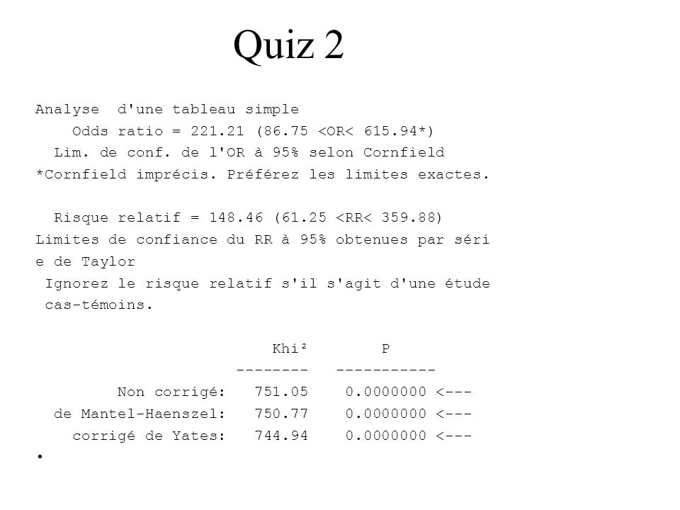Quiz 2 Analyse d'une tableau simple Odds ratio = 221.21 (86.75 <OR< 615.94*) Lim. de conf. de l'OR à 95% selon Cornfield *Cornfield imprécis. Préférez