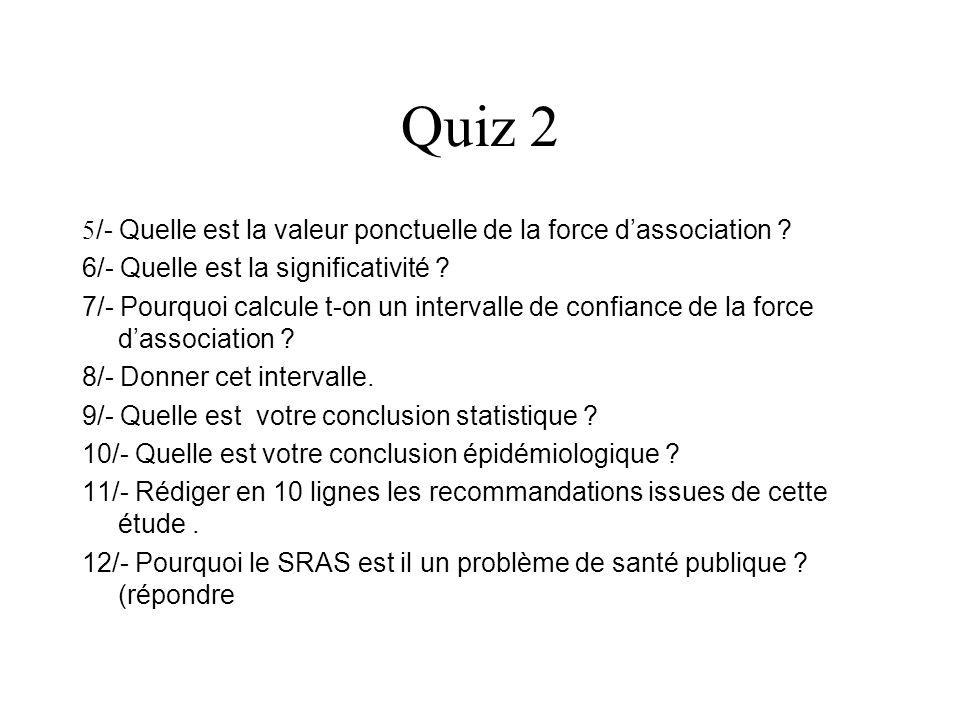 Quiz 2 5 /- Quelle est la valeur ponctuelle de la force dassociation .