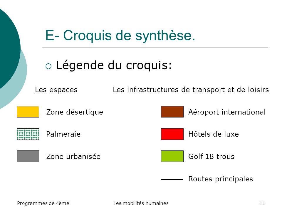 Programmes de 4èmeLes mobilités humaines11 E- Croquis de synthèse.