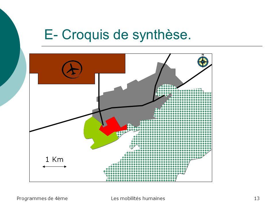 Programmes de 4èmeLes mobilités humaines13 1 Km E- Croquis de synthèse.