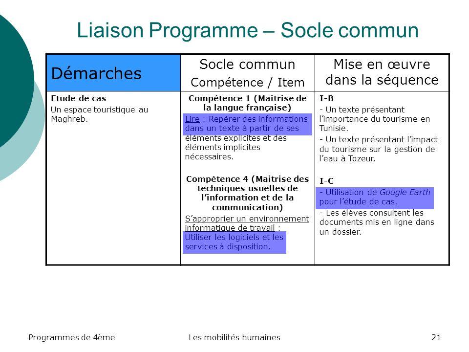 Programmes de 4èmeLes mobilités humaines21 Liaison Programme – Socle commun Démarches Socle commun Compétence / Item Mise en œuvre dans la séquence Etude de cas Un espace touristique au Maghreb.