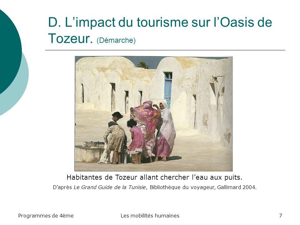 Programmes de 4èmeLes mobilités humaines18 II- Mise en perspective : On repart de la carte de l IDH pour montrer le niveau de développement de la Tunisie et la fracture avec les pays d Europe de l Ouest d où viennent majoritairement les touristes.