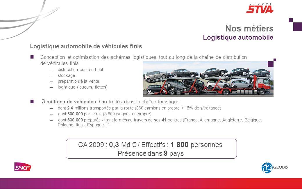 Logistique automobile de véhicules finis Conception et optimisation des schémas logistiques, tout au long de la chaîne de distribution de véhicules fi