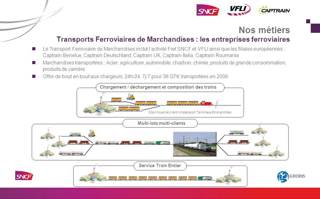 Le Transport Ferroviaire de Marchandises inclut lactivité Fret SNCF et VFLI ainsi que les filiales européennes : Captrain Benelux, Captrain Deutschlan