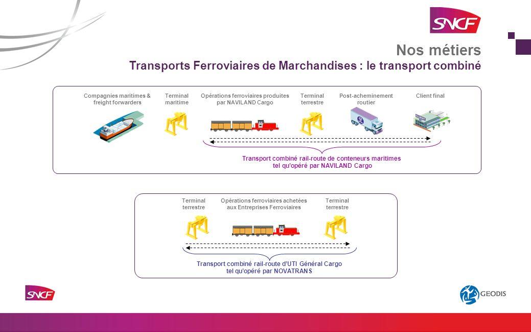 Transport combiné rail-route de conteneurs maritimes tel quopéré par NAVILAND Cargo Compagnies maritimes & freight forwarders Terminal maritime Opérat