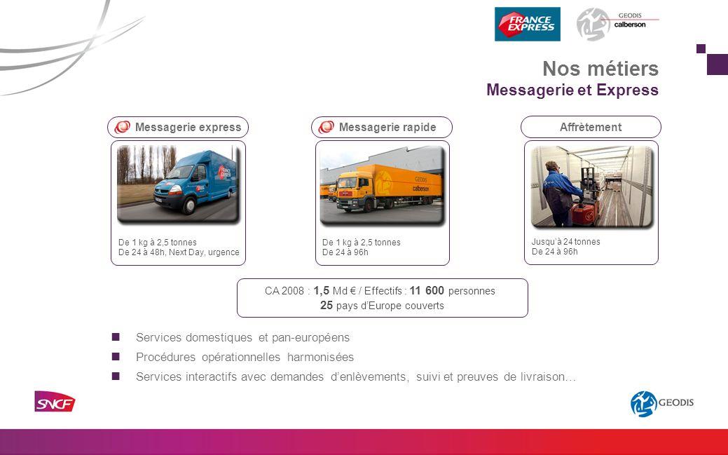 Nos métiers Messagerie et Express CA 2008 : 1,5 Md / Effectifs : 11 600 personnes 25 pays dEurope couverts Messagerie express Messagerie rapide Affrèt