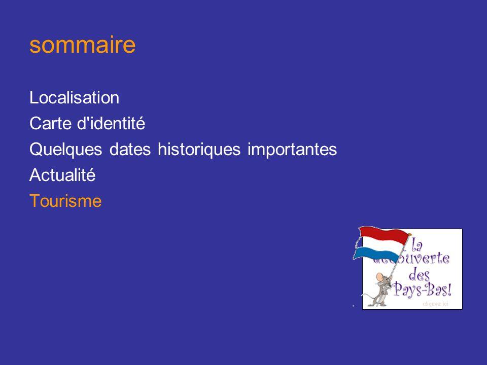 sommaire Localisation Carte d identité Quelques dates historiques importantes Actualité Tourisme