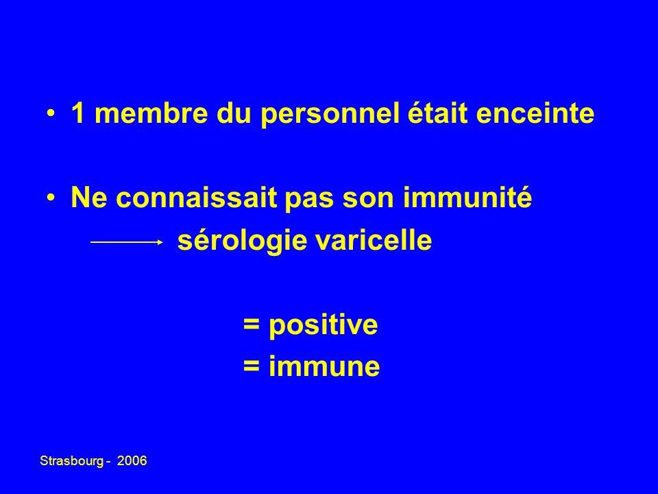 Strasbourg - 2006 1 membre du personnel était enceinte Ne connaissait pas son immunité sérologie varicelle = positive = immune