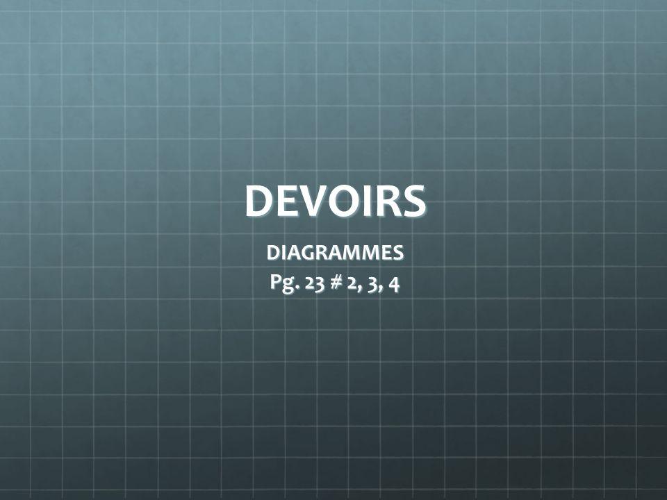 DEVOIRS DIAGRAMMES Pg. 23 # 2, 3, 4