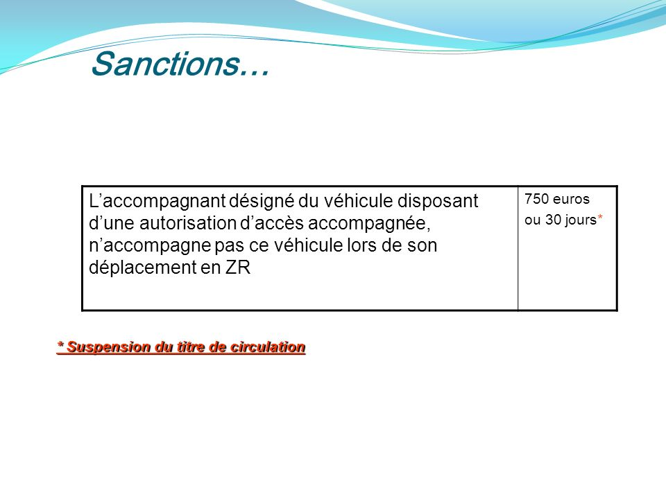 Sanctions… Laccompagnant désigné du véhicule disposant dune autorisation daccès accompagnée, naccompagne pas ce véhicule lors de son déplacement en ZR 750 euros ou 30 jours* * Suspension du titre de circulation