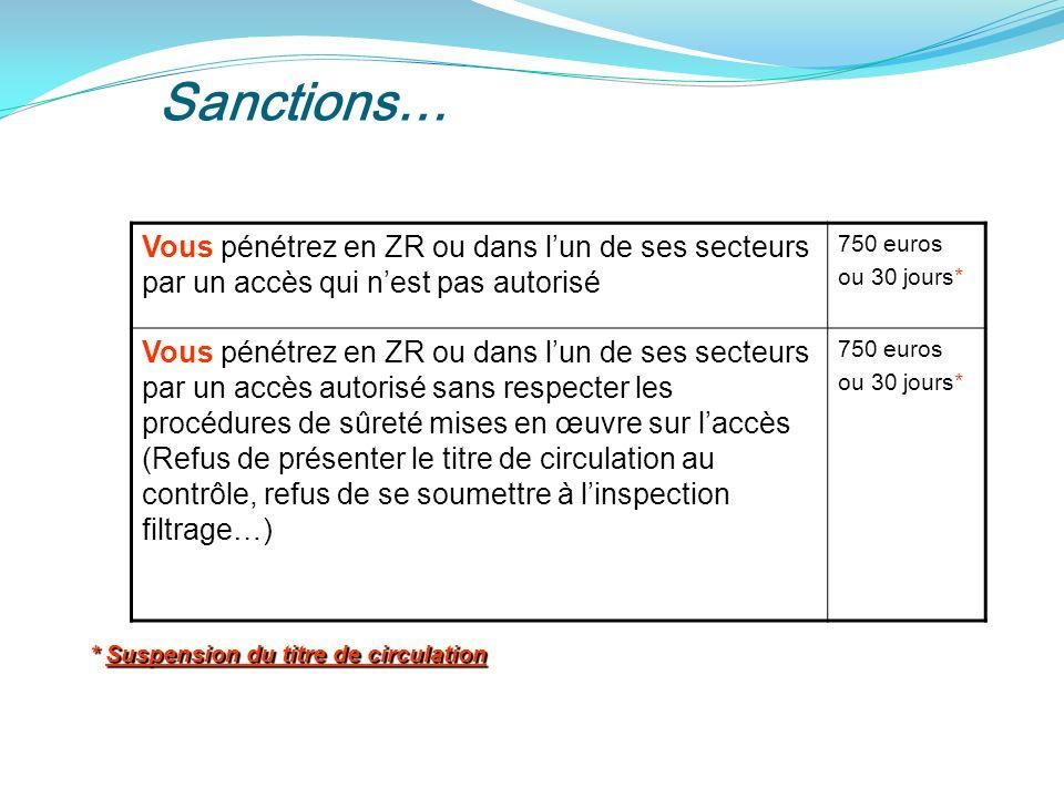 Sanctions… Vous pénétrez en ZR ou dans lun de ses secteurs par un accès qui nest pas autorisé 750 euros ou 30 jours* Vous pénétrez en ZR ou dans lun de ses secteurs par un accès autorisé sans respecter les procédures de sûreté mises en œuvre sur laccès (Refus de présenter le titre de circulation au contrôle, refus de se soumettre à linspection filtrage…) 750 euros ou 30 jours* * Suspension du titre de circulation
