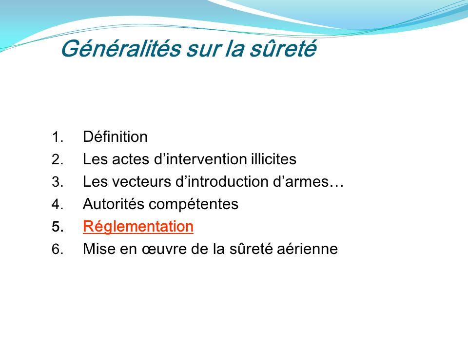 Généralités sur la sûreté 1.Définition 2. Les actes dintervention illicites 3.