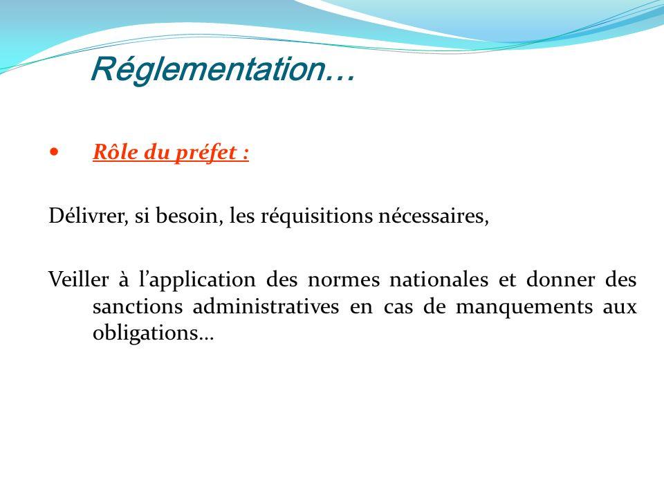 Réglementation… Rôle du préfet : Délivrer, si besoin, les réquisitions nécessaires, Veiller à lapplication des normes nationales et donner des sanctions administratives en cas de manquements aux obligations…