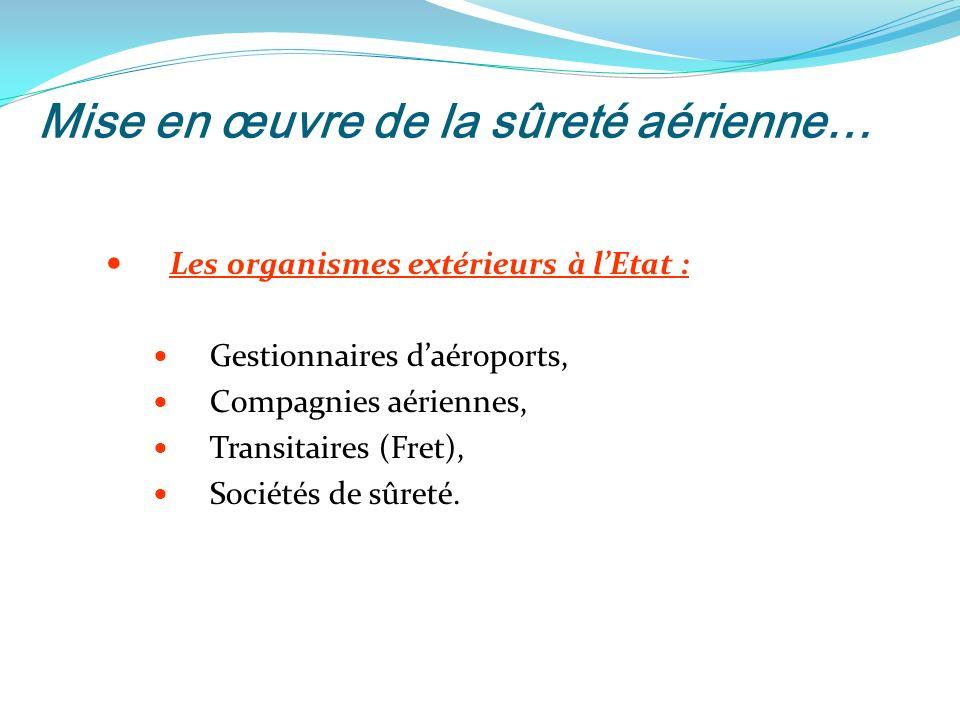 Mise en œuvre de la sûreté aérienne… Les organismes extérieurs à lEtat : Gestionnaires daéroports, Compagnies aériennes, Transitaires (Fret), Sociétés de sûreté.