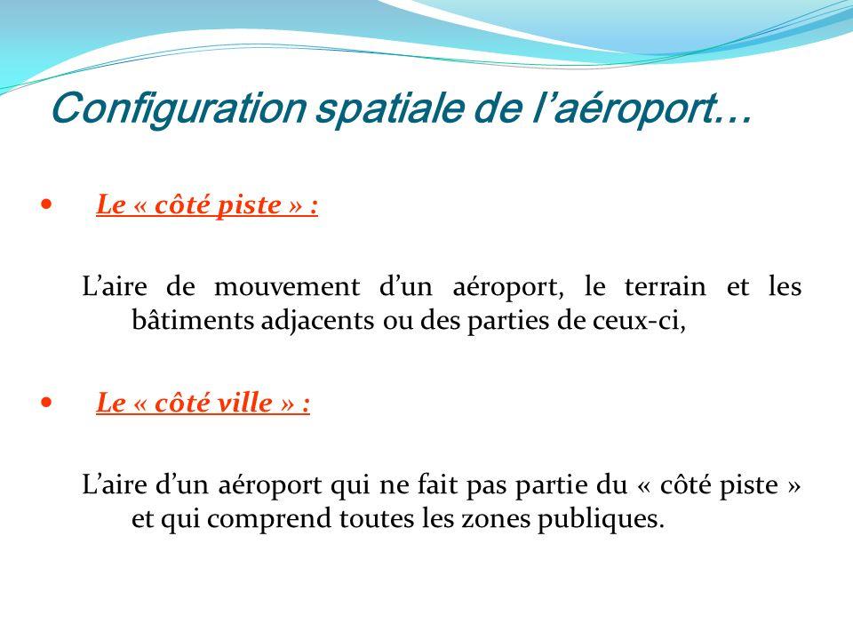 Configuration spatiale de laéroport… Le « côté piste » : Laire de mouvement dun aéroport, le terrain et les bâtiments adjacents ou des parties de ceux-ci, Le « côté ville » : Laire dun aéroport qui ne fait pas partie du « côté piste » et qui comprend toutes les zones publiques.