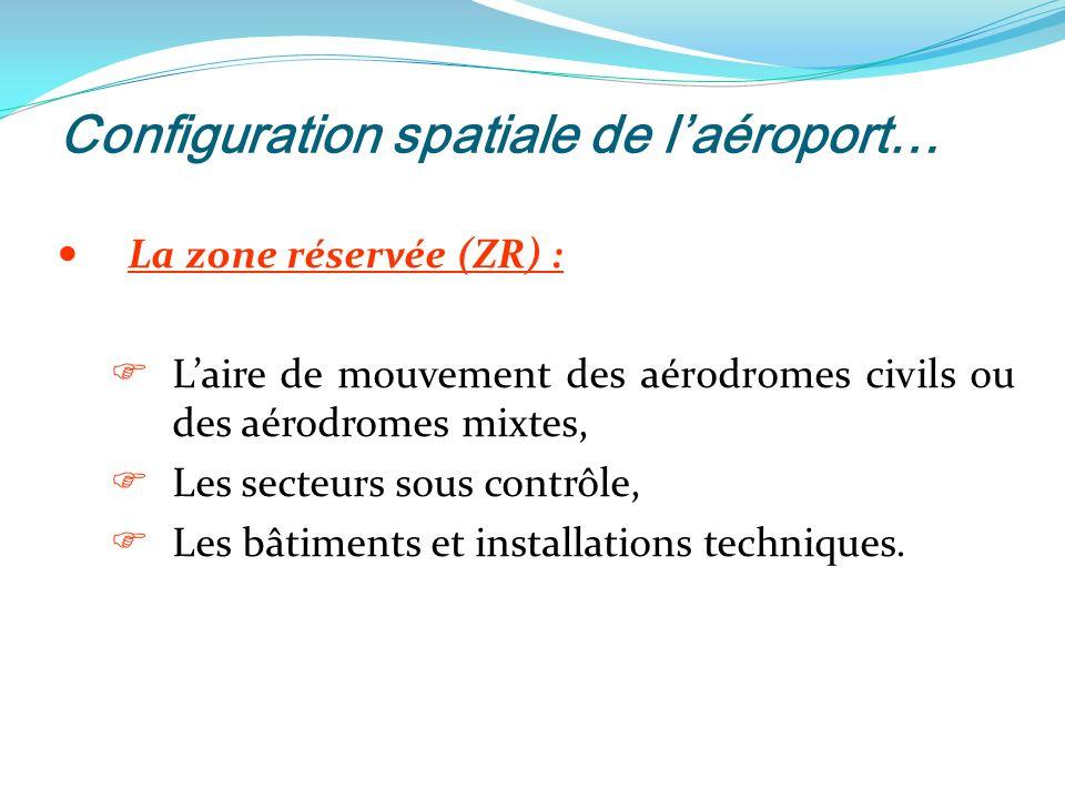 Configuration spatiale de laéroport… La zone réservée (ZR) : Laire de mouvement des aérodromes civils ou des aérodromes mixtes, Les secteurs sous contrôle, Les bâtiments et installations techniques.