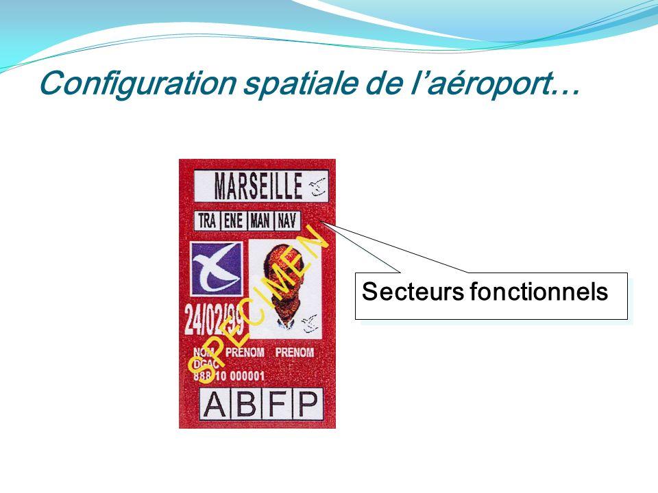 Configuration spatiale de laéroport… Secteurs fonctionnels