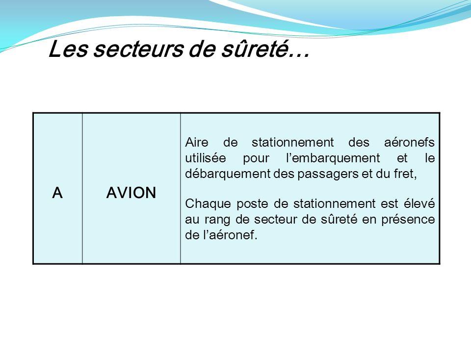 Les secteurs de sûreté… AAVION Aire de stationnement des aéronefs utilisée pour lembarquement et le débarquement des passagers et du fret, Chaque poste de stationnement est élevé au rang de secteur de sûreté en présence de laéronef.