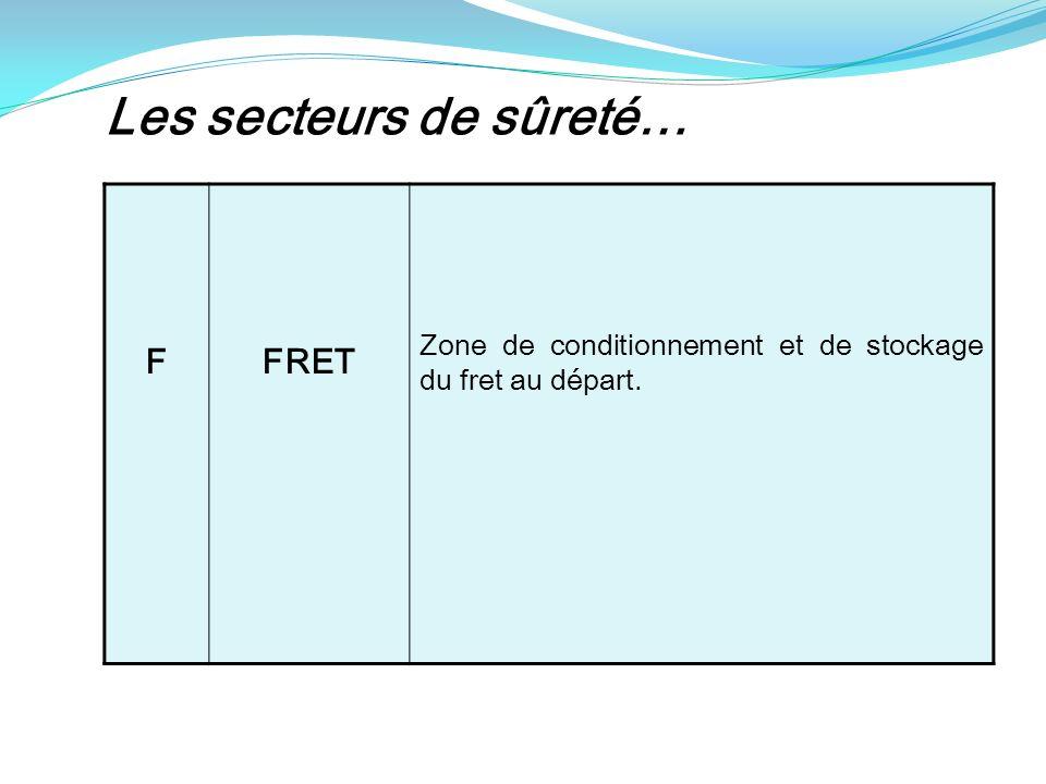 Les secteurs de sûreté… FFRET Zone de conditionnement et de stockage du fret au départ.