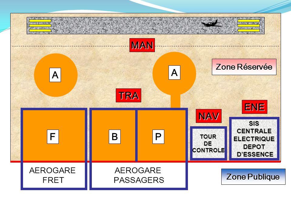 AEROGARE FRET FRETAEROGARE PASSAGERS PASSAGERS A A BFP Zone Réservée Zone Publique SISCENTRALEELECTRIQUEDEPOT DESSENCE DESSENCE MAN TRA ENE TOURDECONTROLE NAV
