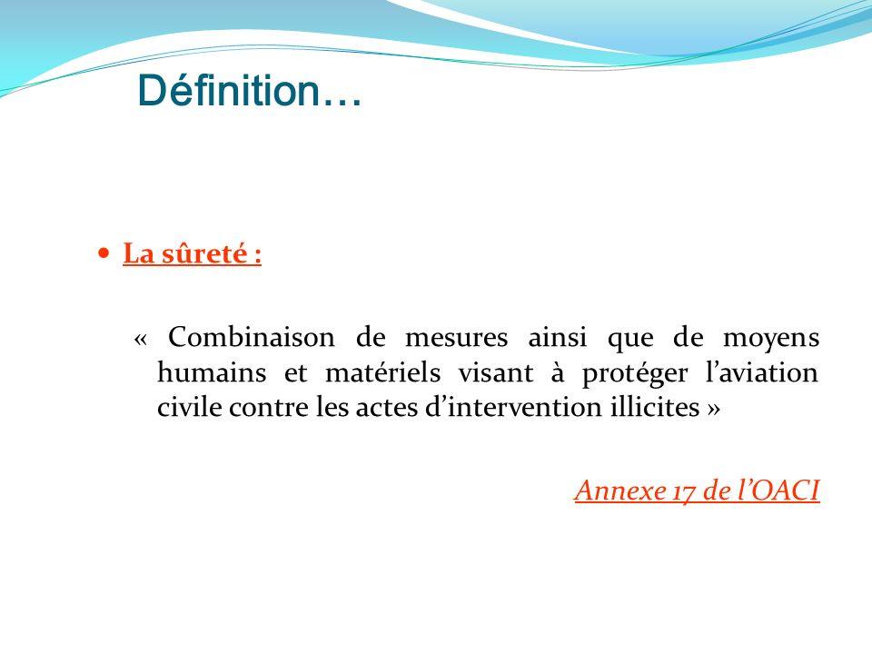 Définition… La sûreté : « Combinaison de mesures ainsi que de moyens humains et matériels visant à protéger laviation civile contre les actes dintervention illicites » Annexe 17 de lOACI