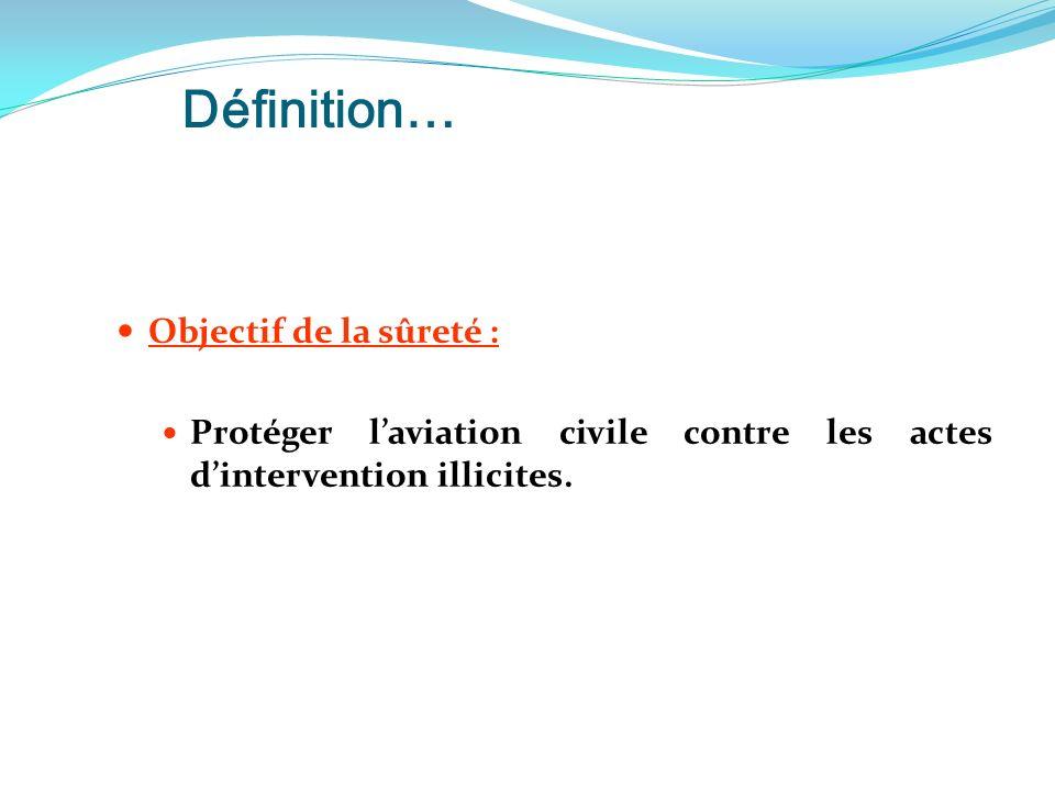 Définition… Objectif de la sûreté : Protéger laviation civile contre les actes dintervention illicites.